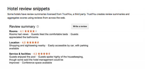reviews for hotels