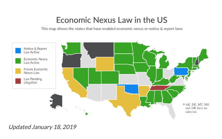 economic nexus laws by state in the us