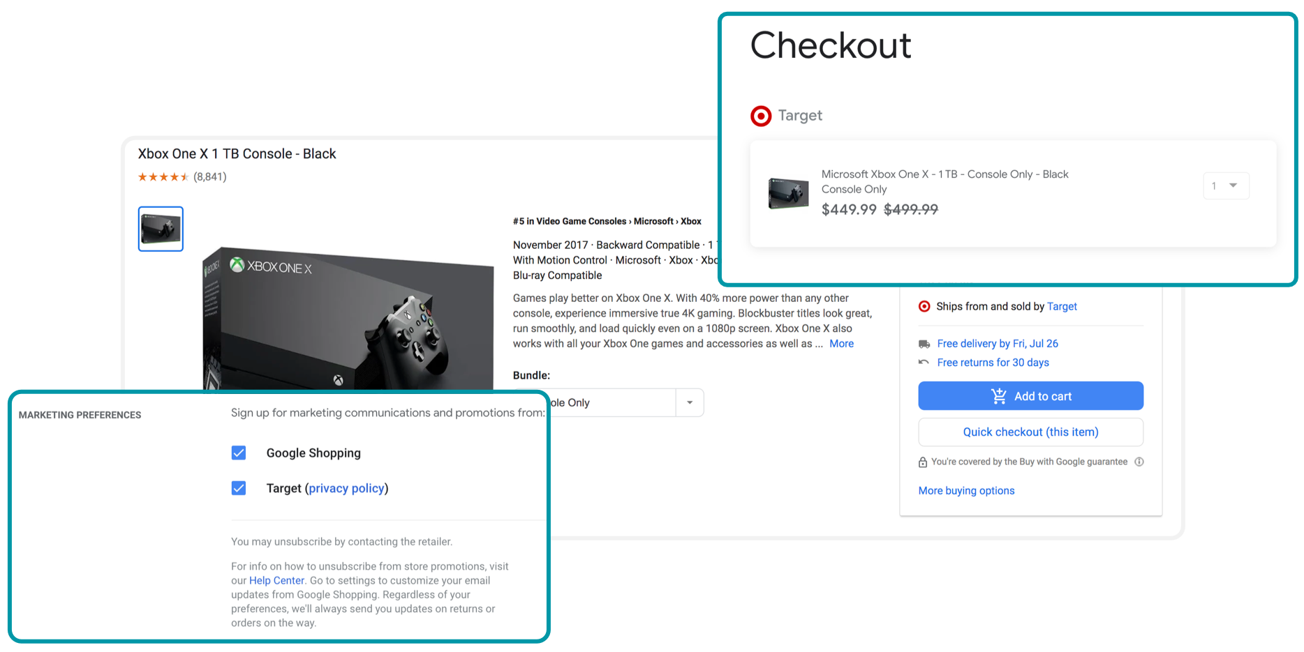 google shopping checkout pages where brands are promoted