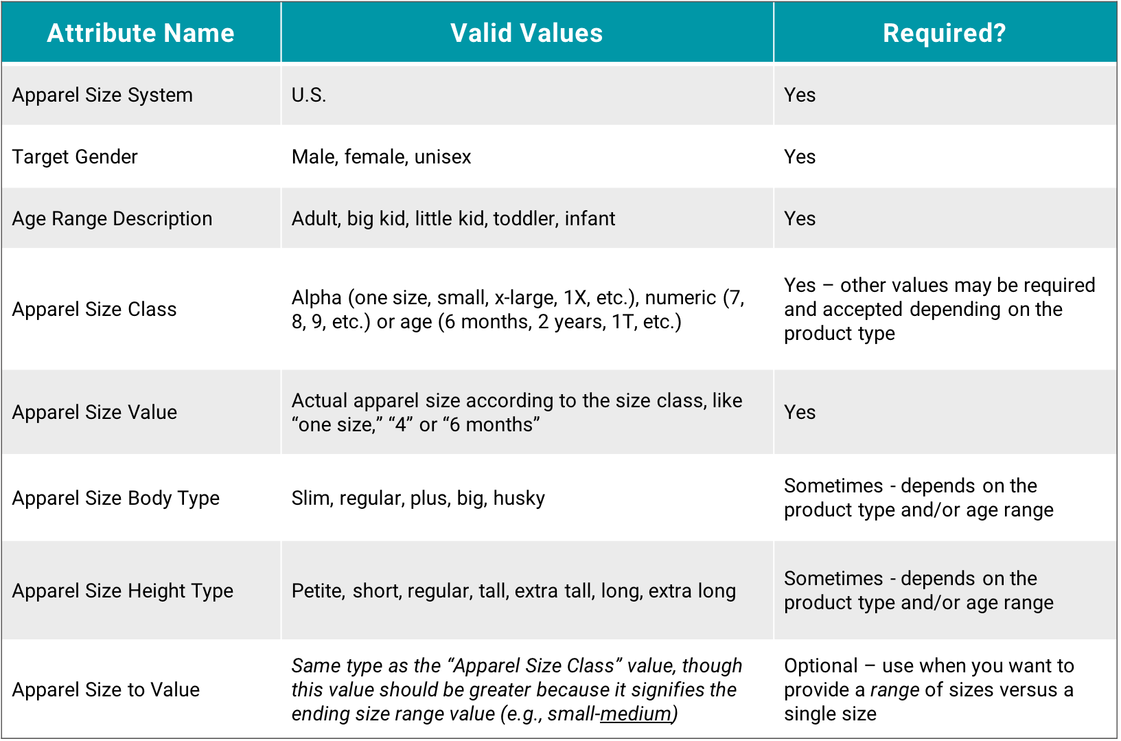 chart showing all amazon apparel size attributes and acceptable values