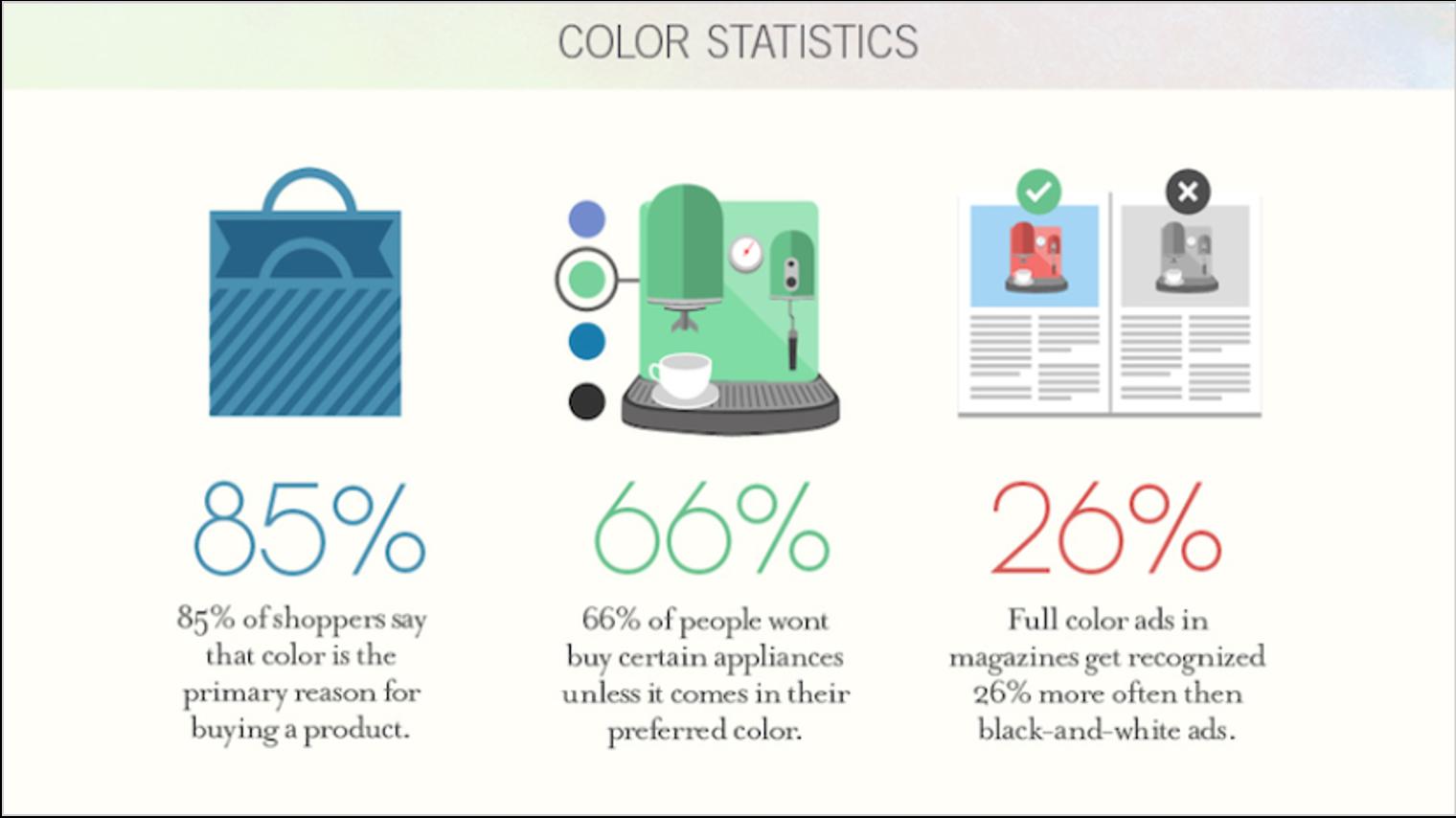 color statistics chart