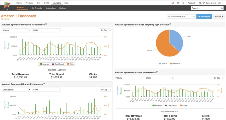screenshot of channeladvisor dashboard