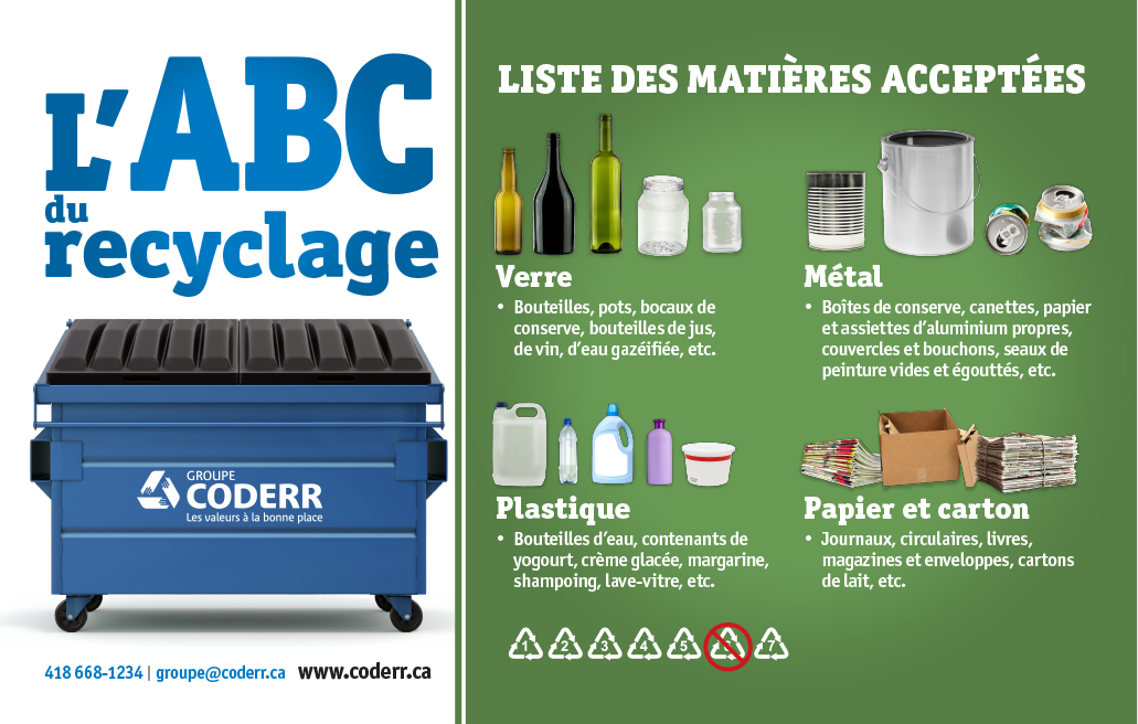 Liste matières recyclables