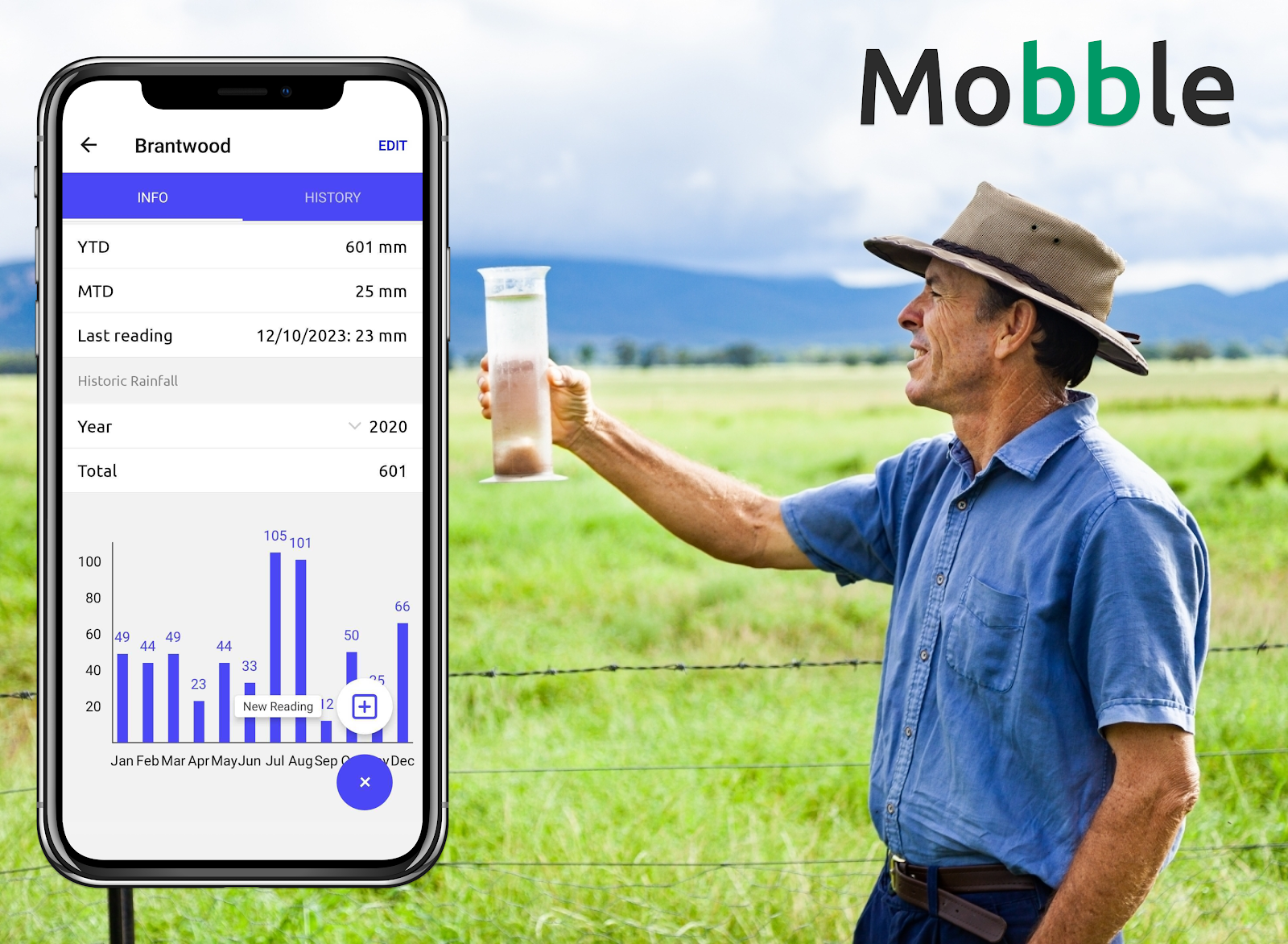 Mobble's NEW rain gauge feature is here. Let us keep your rainfall records safe