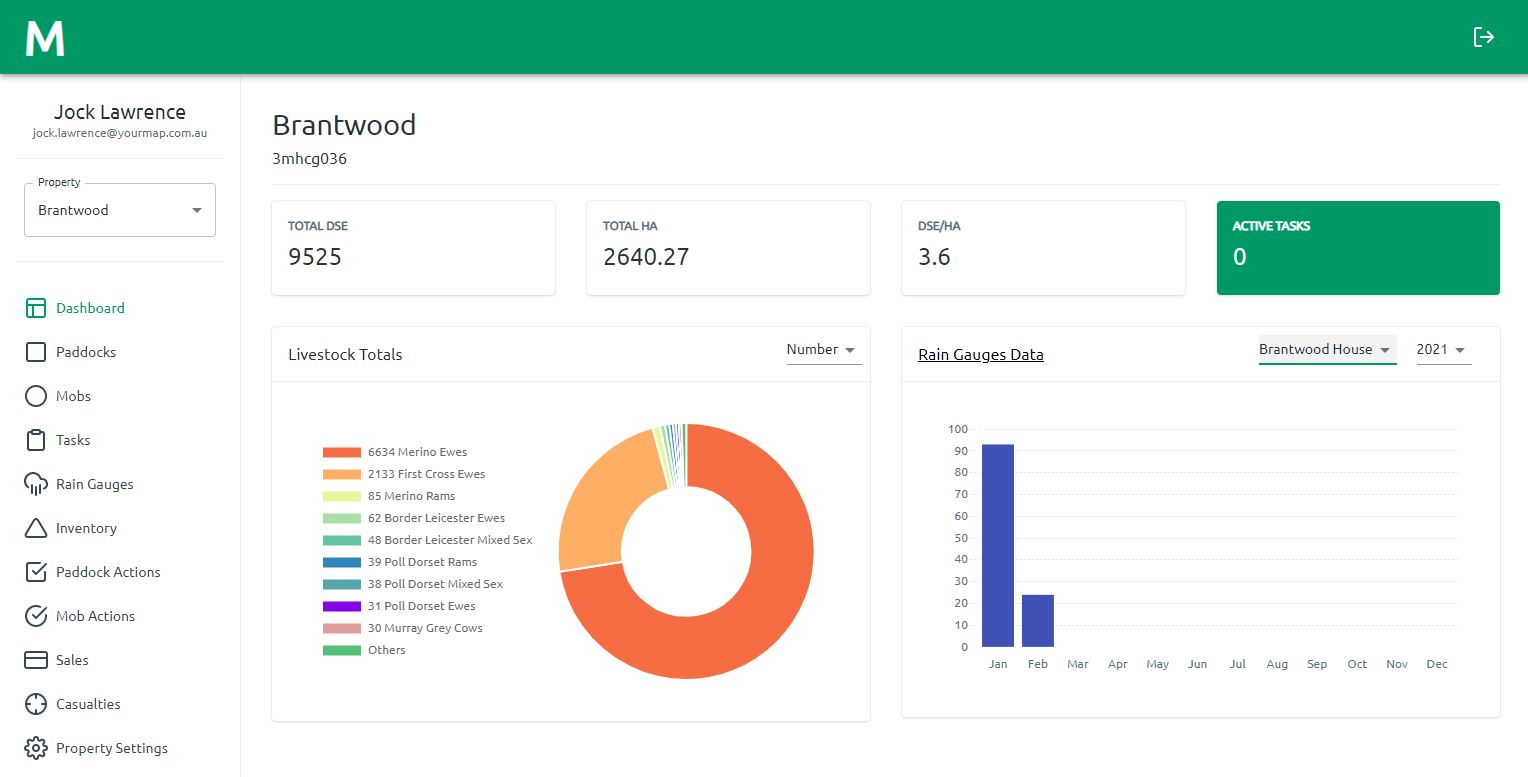 Mobble web app dashboard summary page