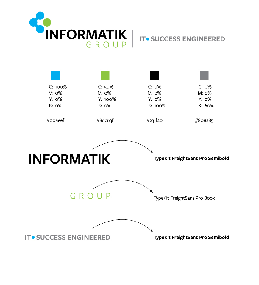 Informatik Group Logo Specs