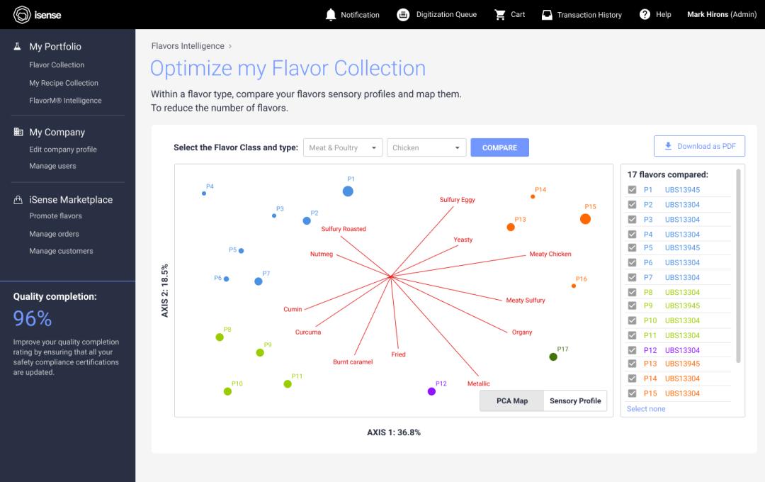 iSense Flavor Data Intelligence Optimization