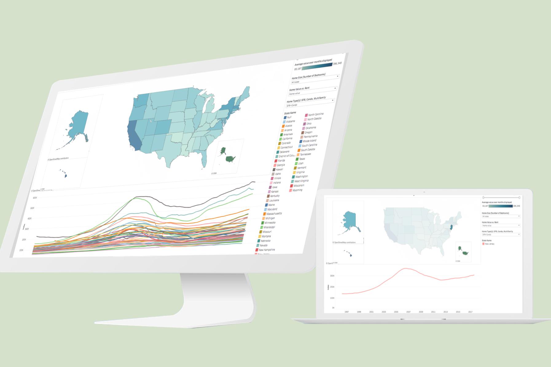 Home Price Visualization