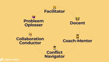 Wat is agile?