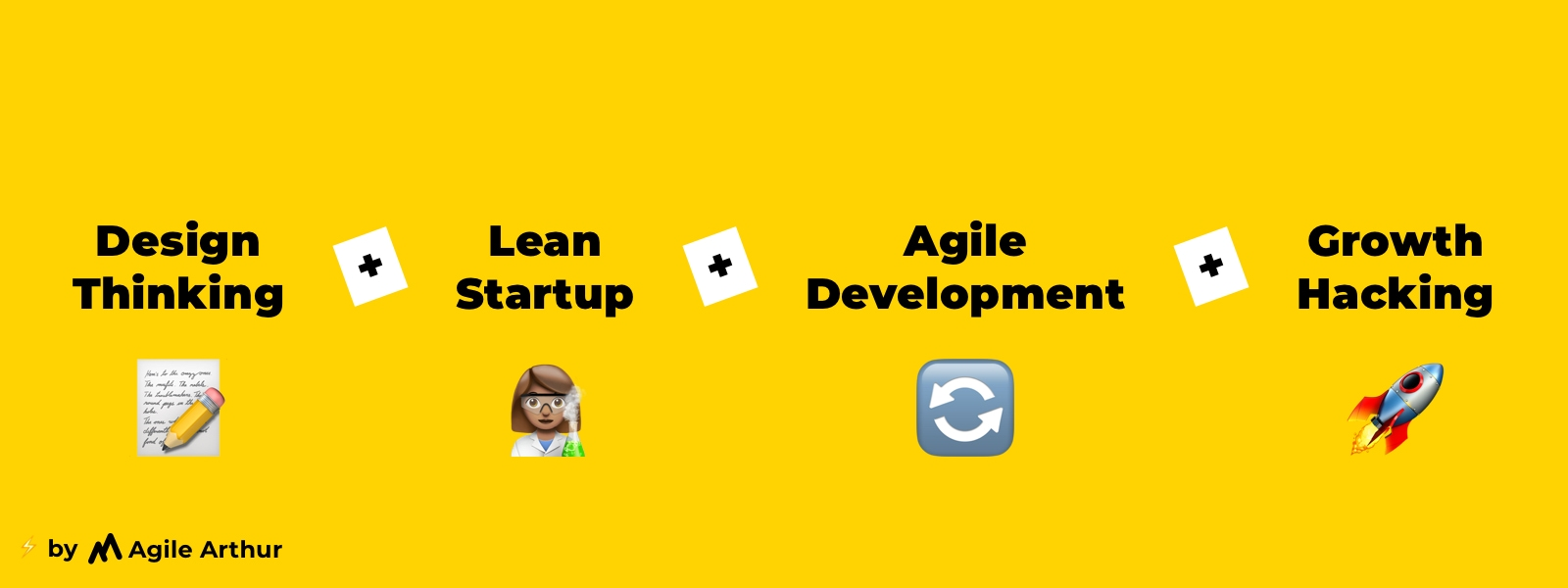 Design Thinking & Lean Startup & Agile Development & Growth Hacking