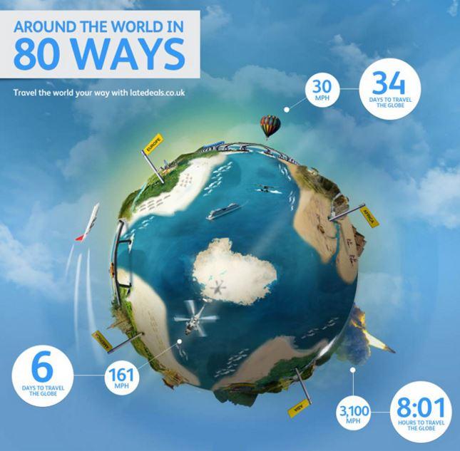 Around The World Travel Infographic