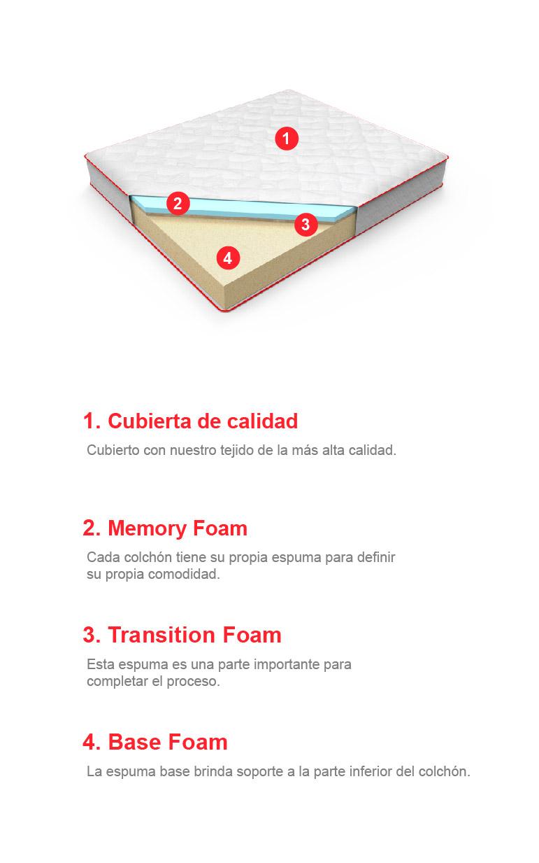 Smart Sleep Spanish