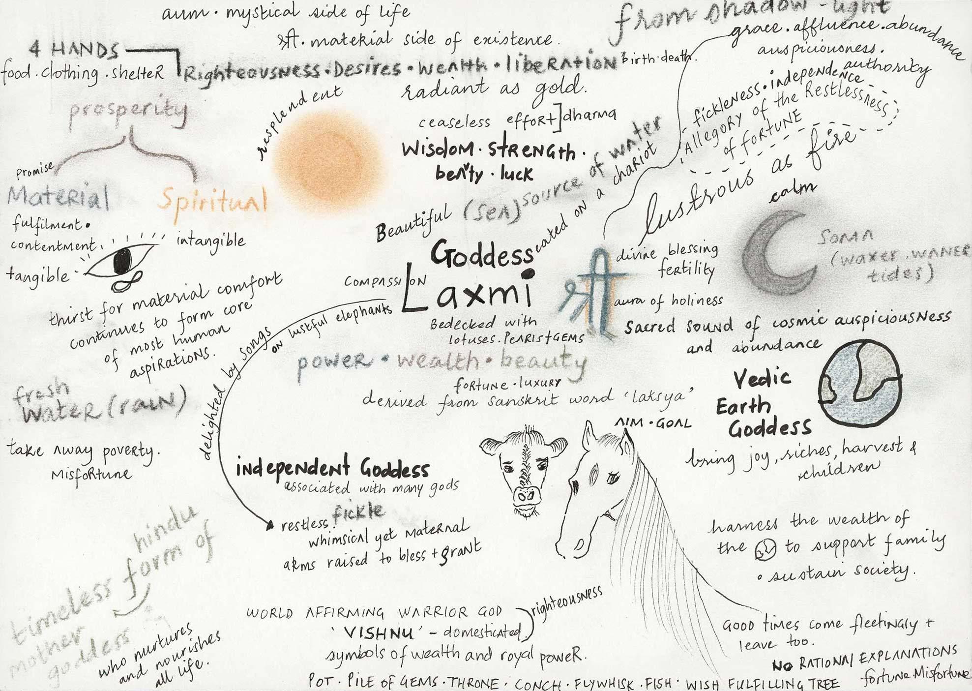 Earth Sketchbook Drawing