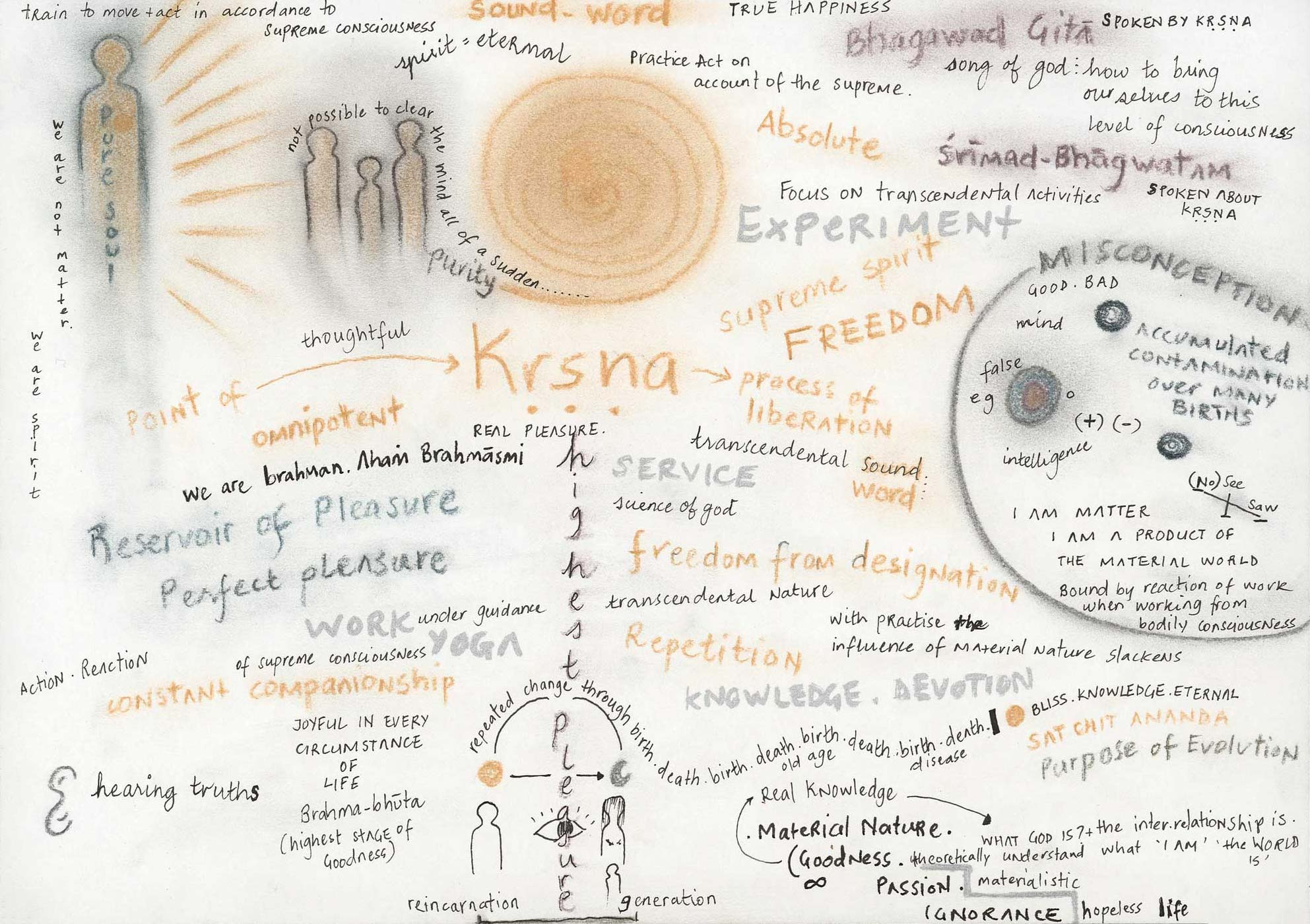 Freedom Sketchbook Drawing