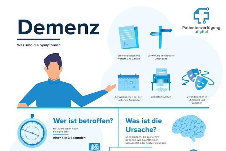 Demenz Infografik