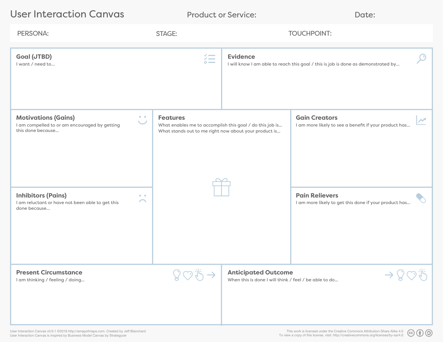 User Interaction Canvas