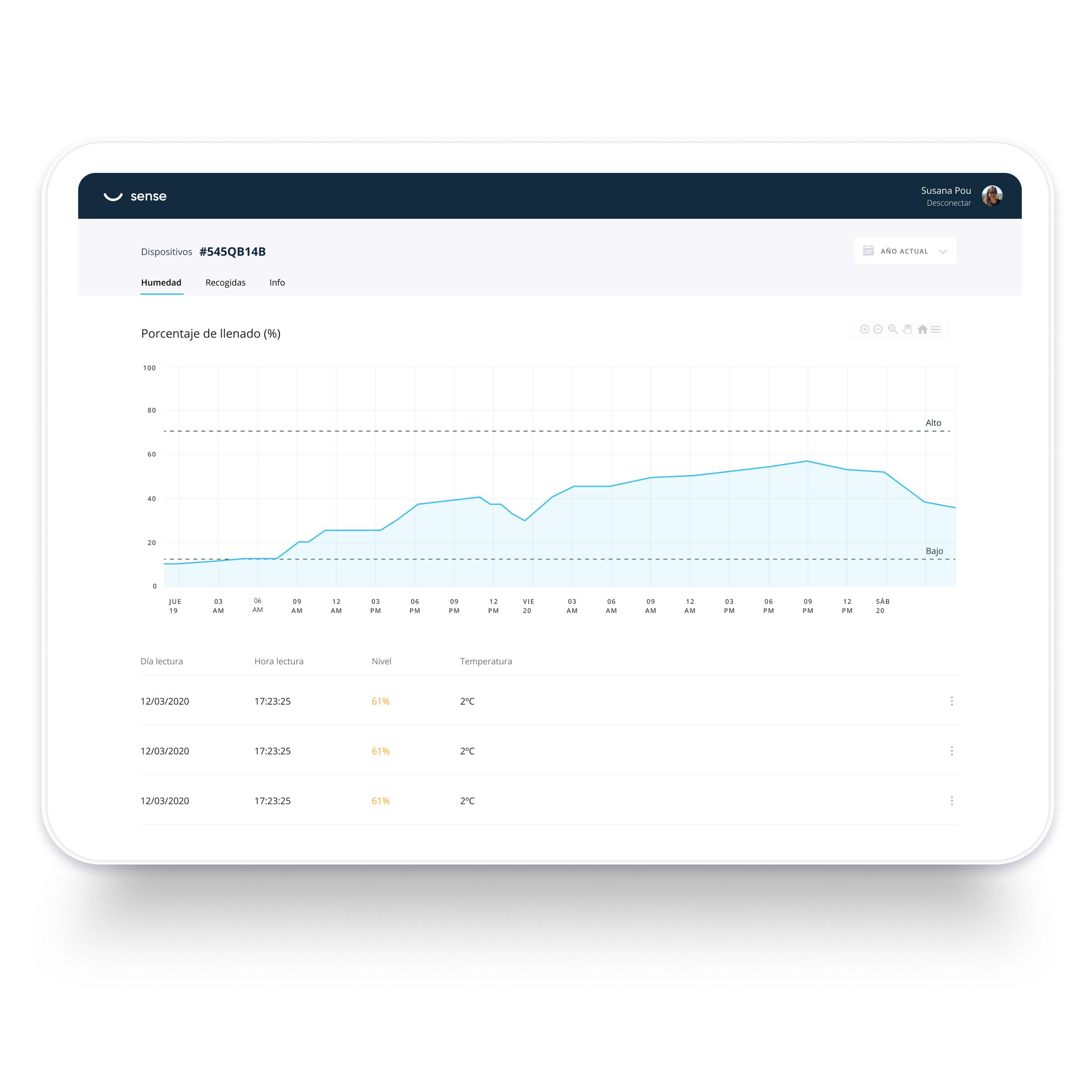 eunoia-diseñoprototipado-serviciodigital1