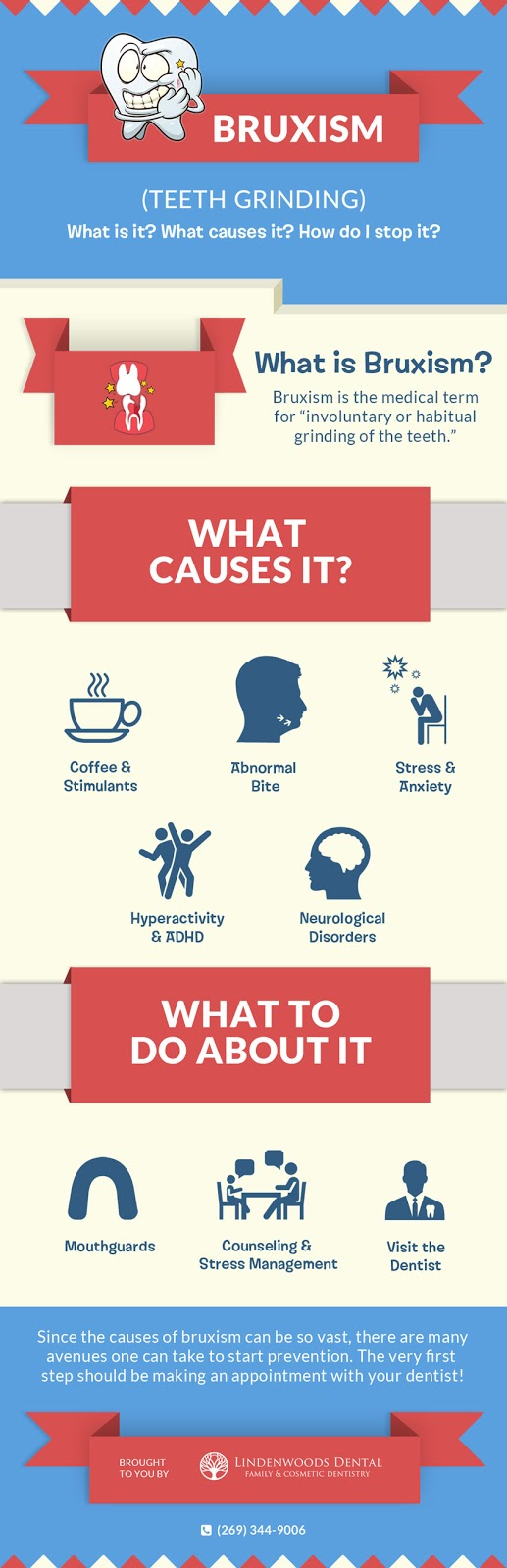 Infographic of the causes of bruxism and what to do about it