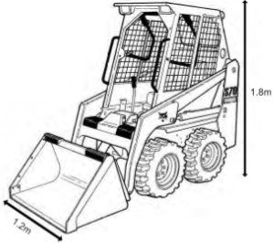 Bobcat Specifications