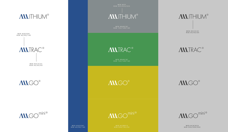 Logo Design Markenarchitektur