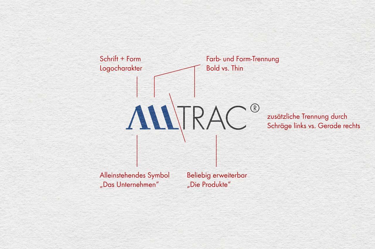 Logo Design Analyse Rebrand
