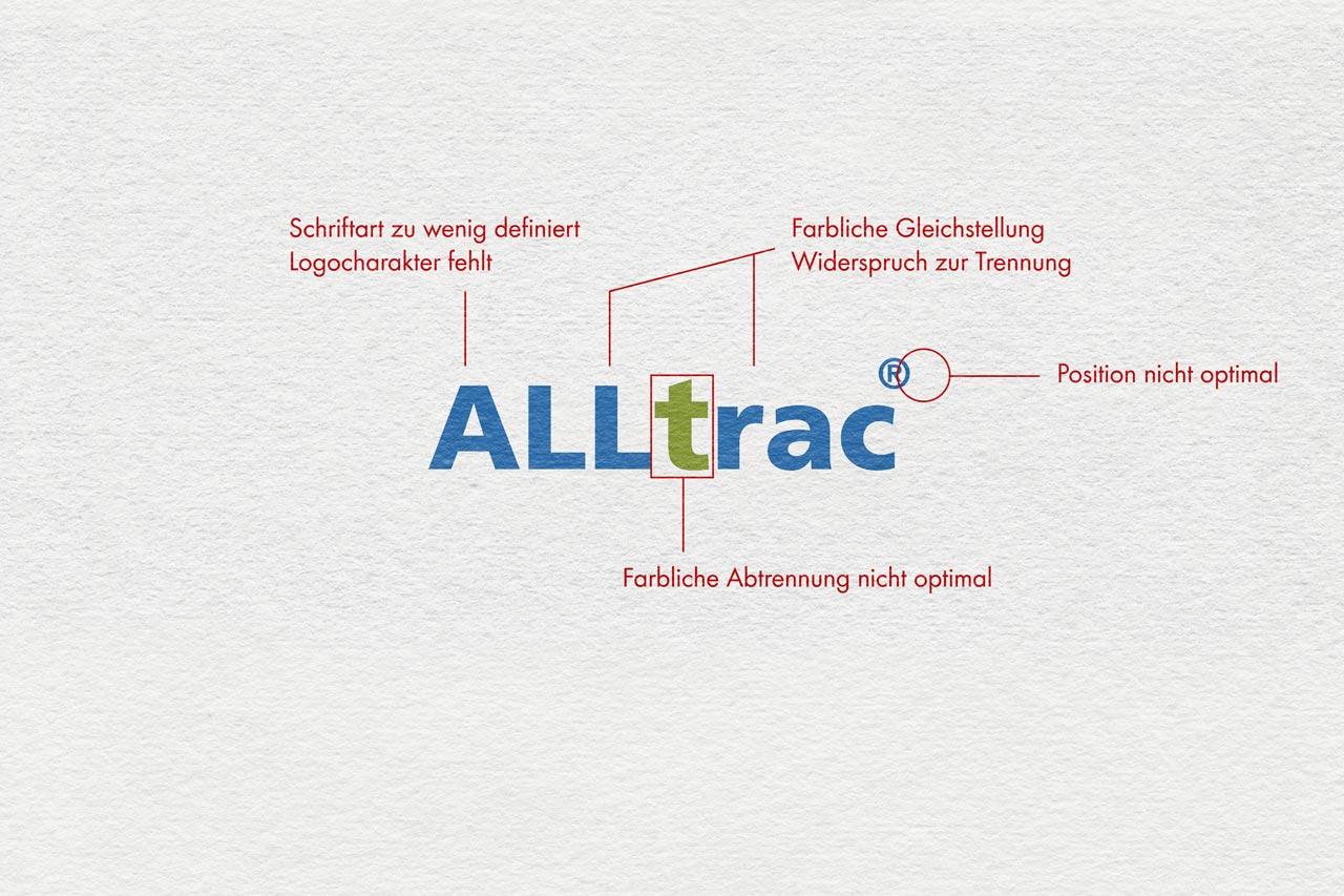 Logo Design Analyse Rebranding