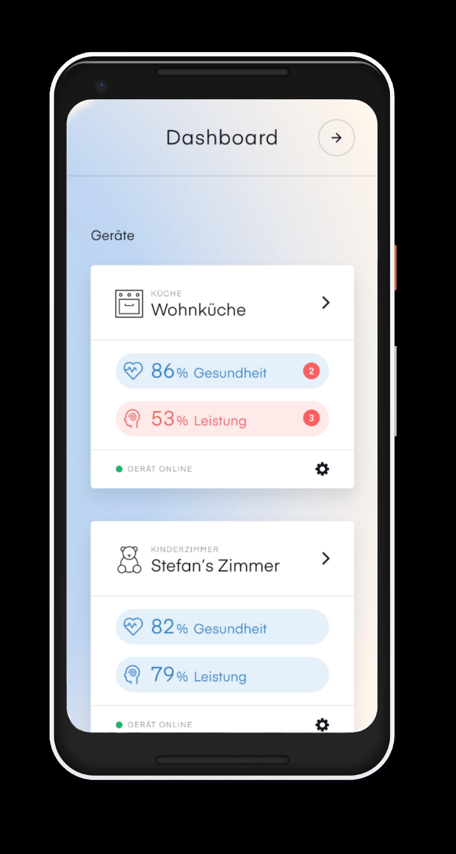 air-Q App Luftqualität erfassen Dash Board
