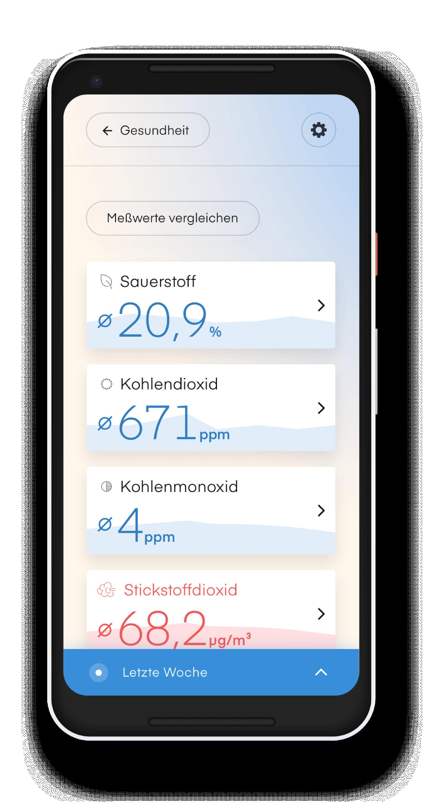 air-Q App Luftqualität erfassen Messwerte