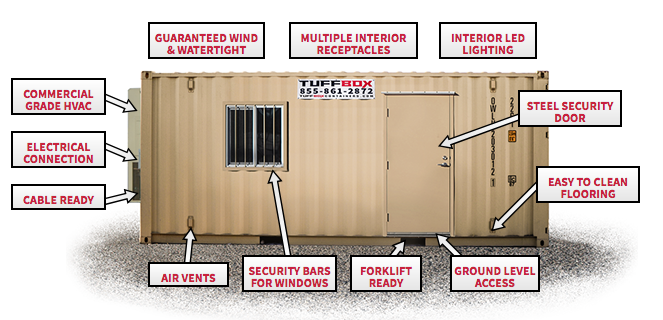 diagram showing features of a 20-foot onsite construction office