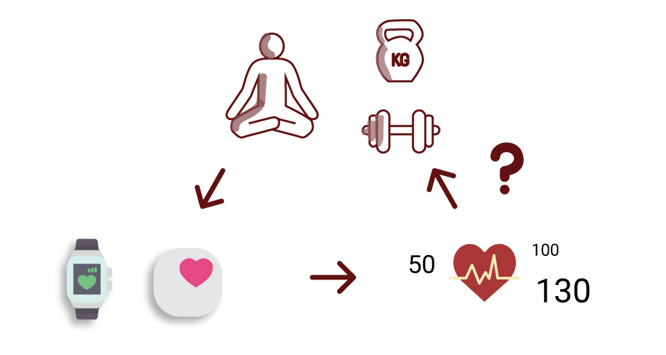 What does numeric heart rate data mean to users?