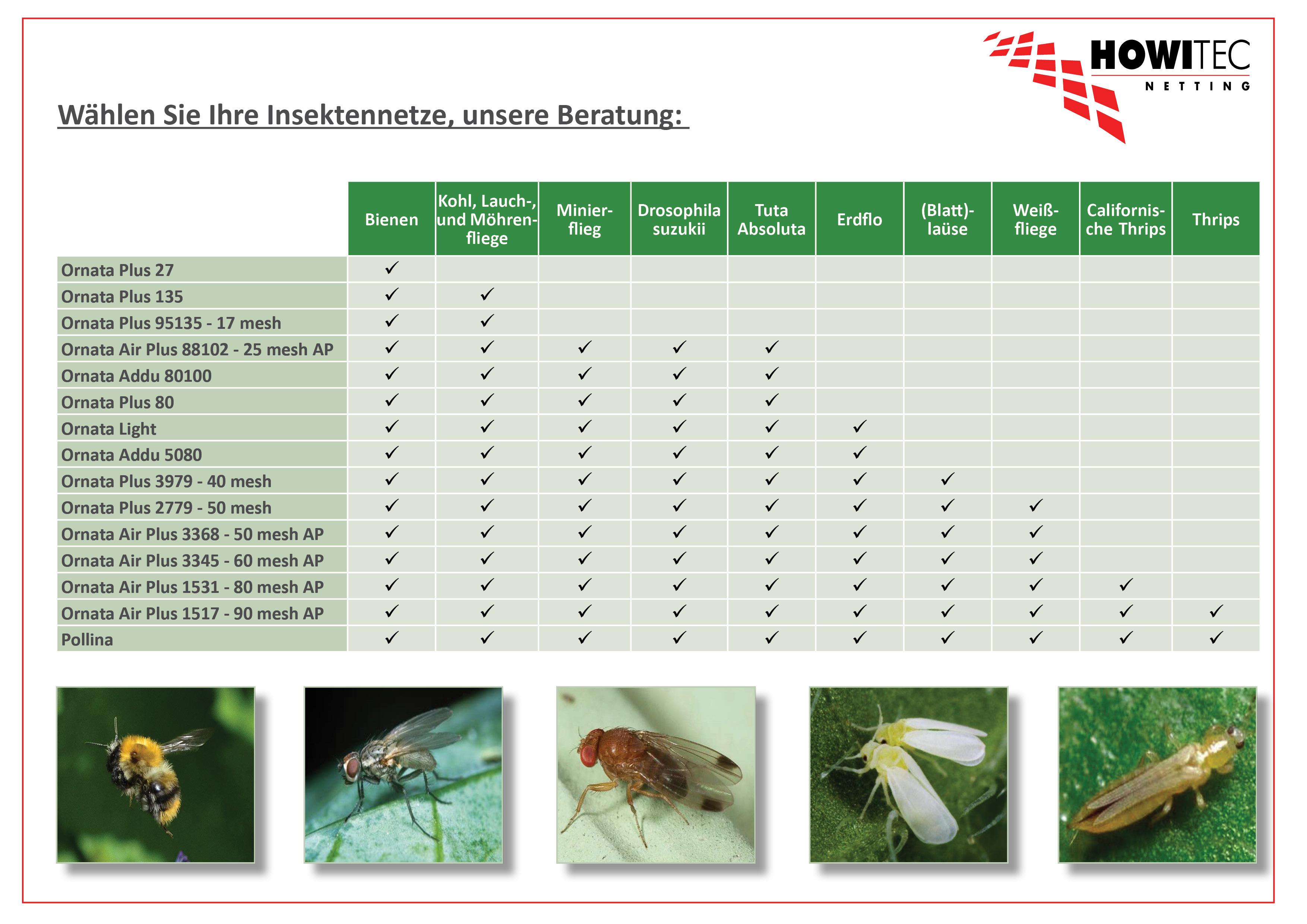 Beratung Insektennetze