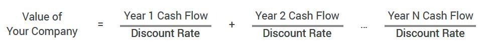 DCFEquationFormula