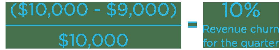 revenue_churn_rate-calculation