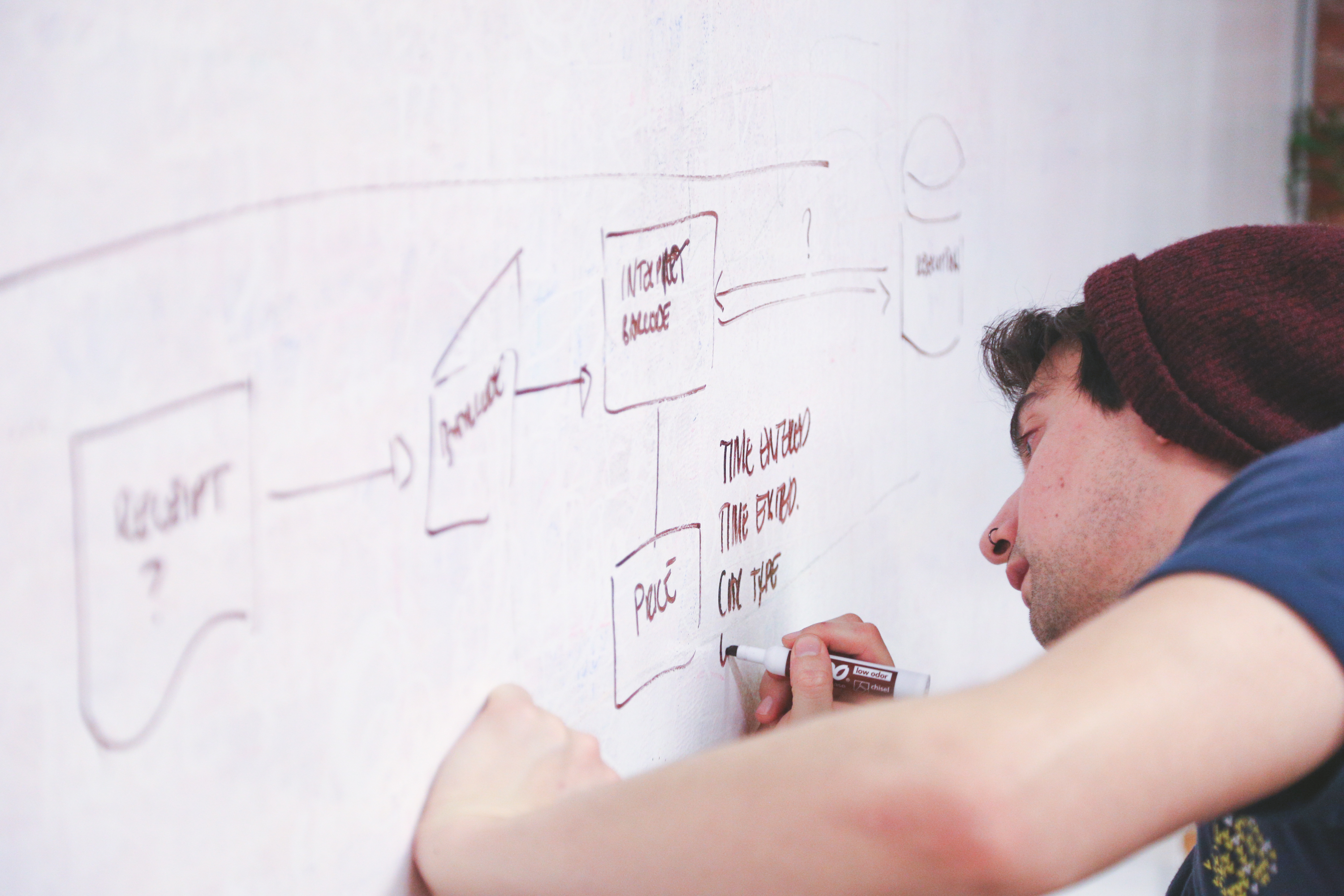Guy mapping the business process
