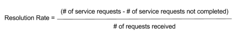 Customer Service Resolution Rate equation