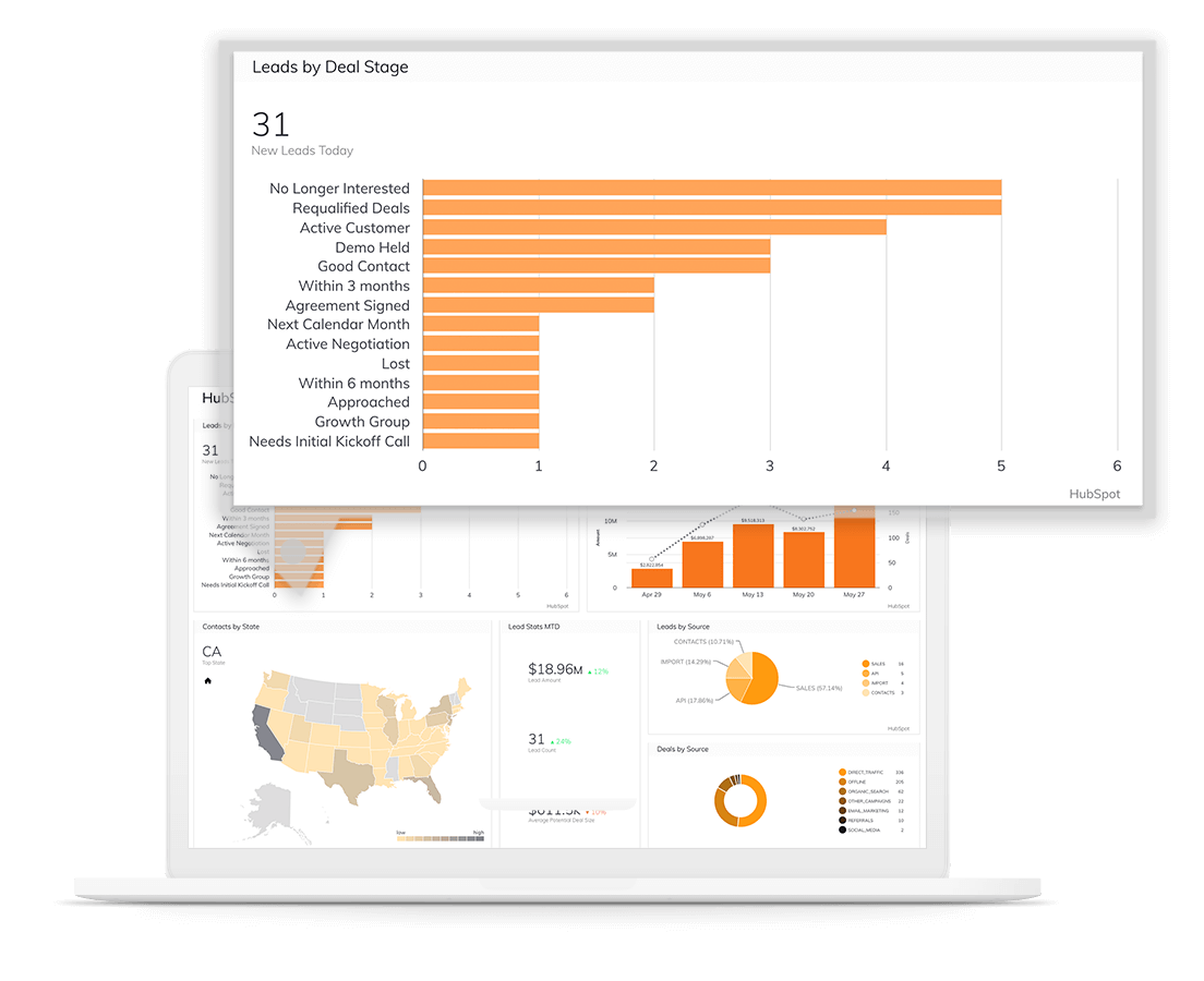 Monitor your leads by deal stage using Grow.com's simple BI platform.