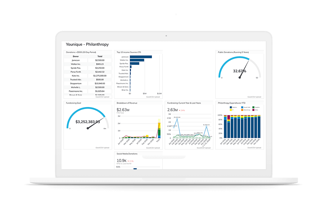 Track your KPIs on a Grow BI dashboard.