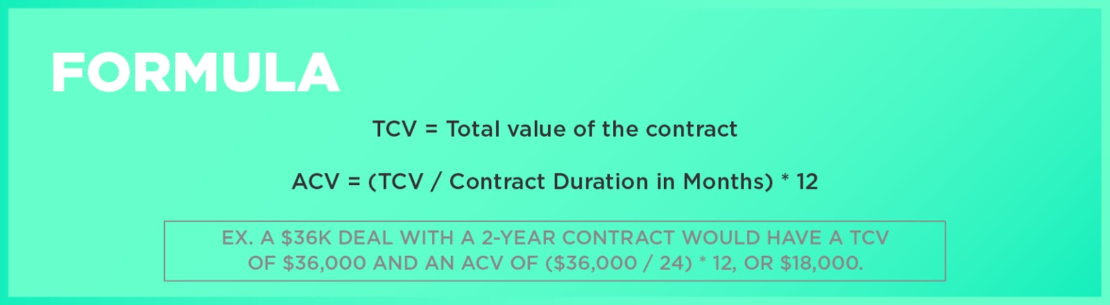 Formula: TCV = Total value of the contractACV = (TCV / Contract Duration in Months) * 12Ex. A $36k deal with a 2-year contract would have a TCV of $36,000 and an ACV of ($36,000 / 24) * 12, or $18,000.