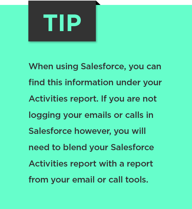 Tip: When using Salesforce, you can find this information under your Activities report. If you are not logging your emails or calls in Salesforce however, you will need to blend your Salesforce Activities report with a report from your email or call tools.