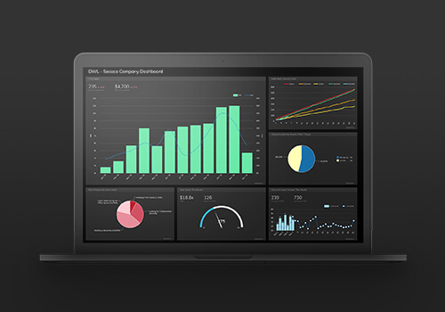 Monitor cusotmer pain points on a Salesforce dashboard that updates in near-real time.