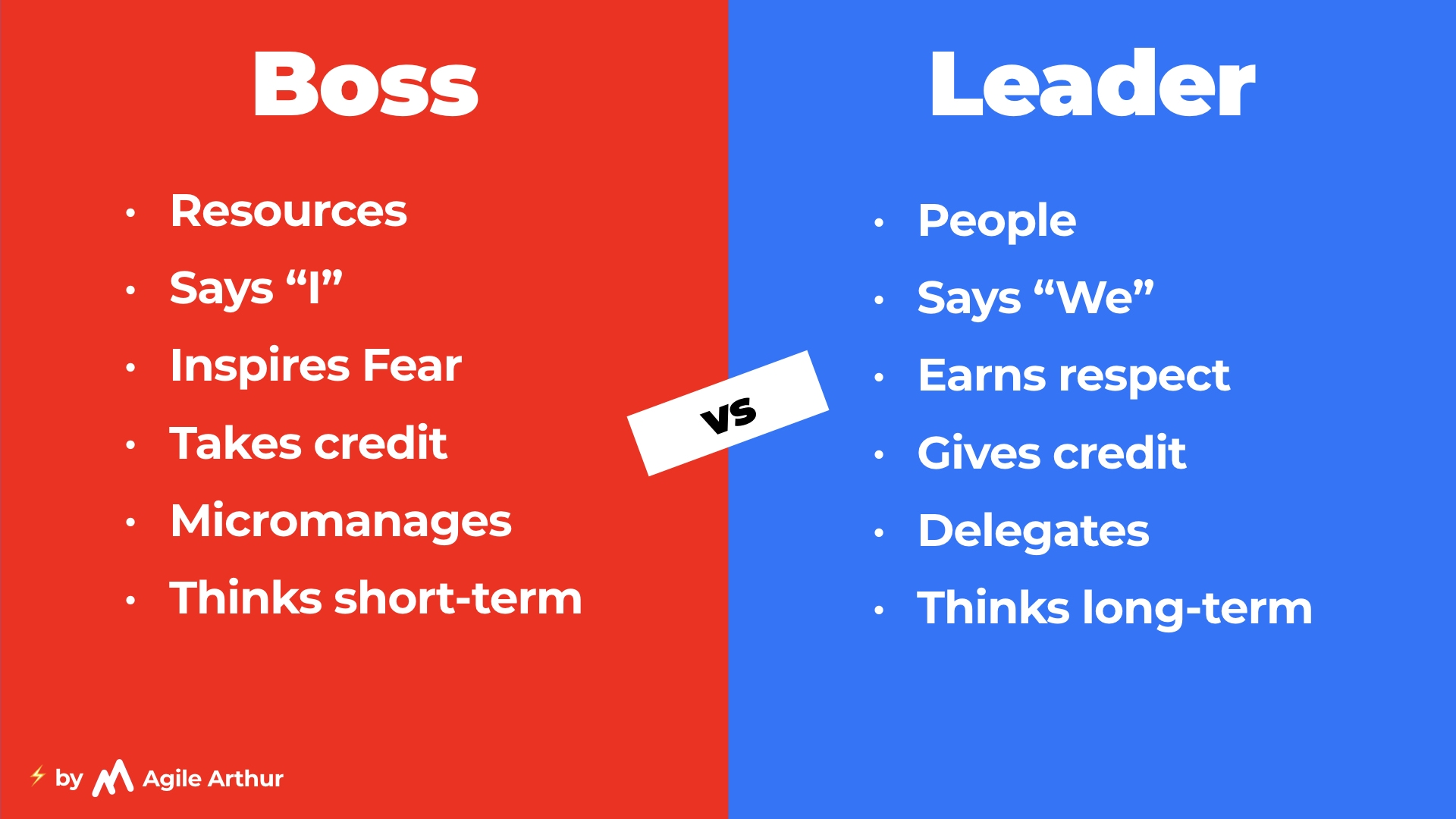 A list of differences between a boss and a leader. Left are boss examples (talks about resources, inspires fear and takes credit). Right are leader examples (talks about people, earns respect and gives credit).