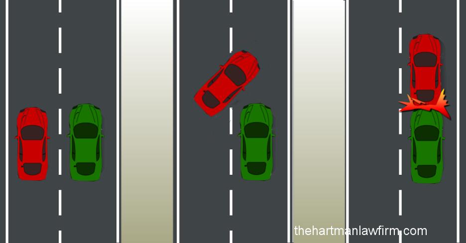 Panic Stop Car Accident Fraud