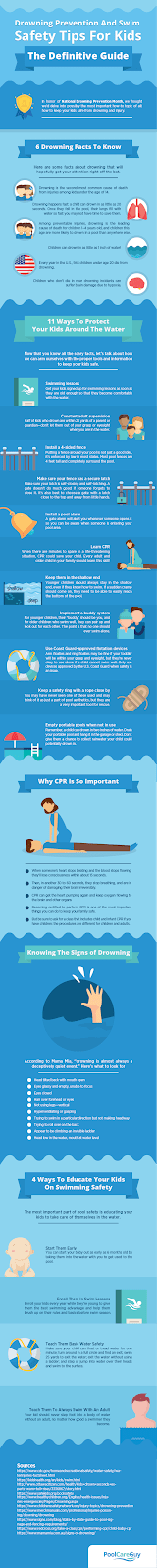 definitive pool safety infographic - drowning injury attorney The Hartman Law Firm, LLC in Charleston, South Carolina