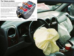 The Hartman Law Firm Takata airbag failure recall