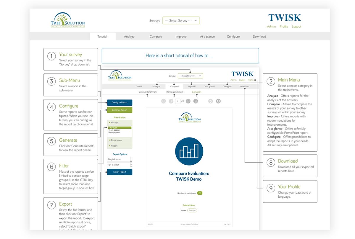 Solution Twisk Security Awareness Radar V3
