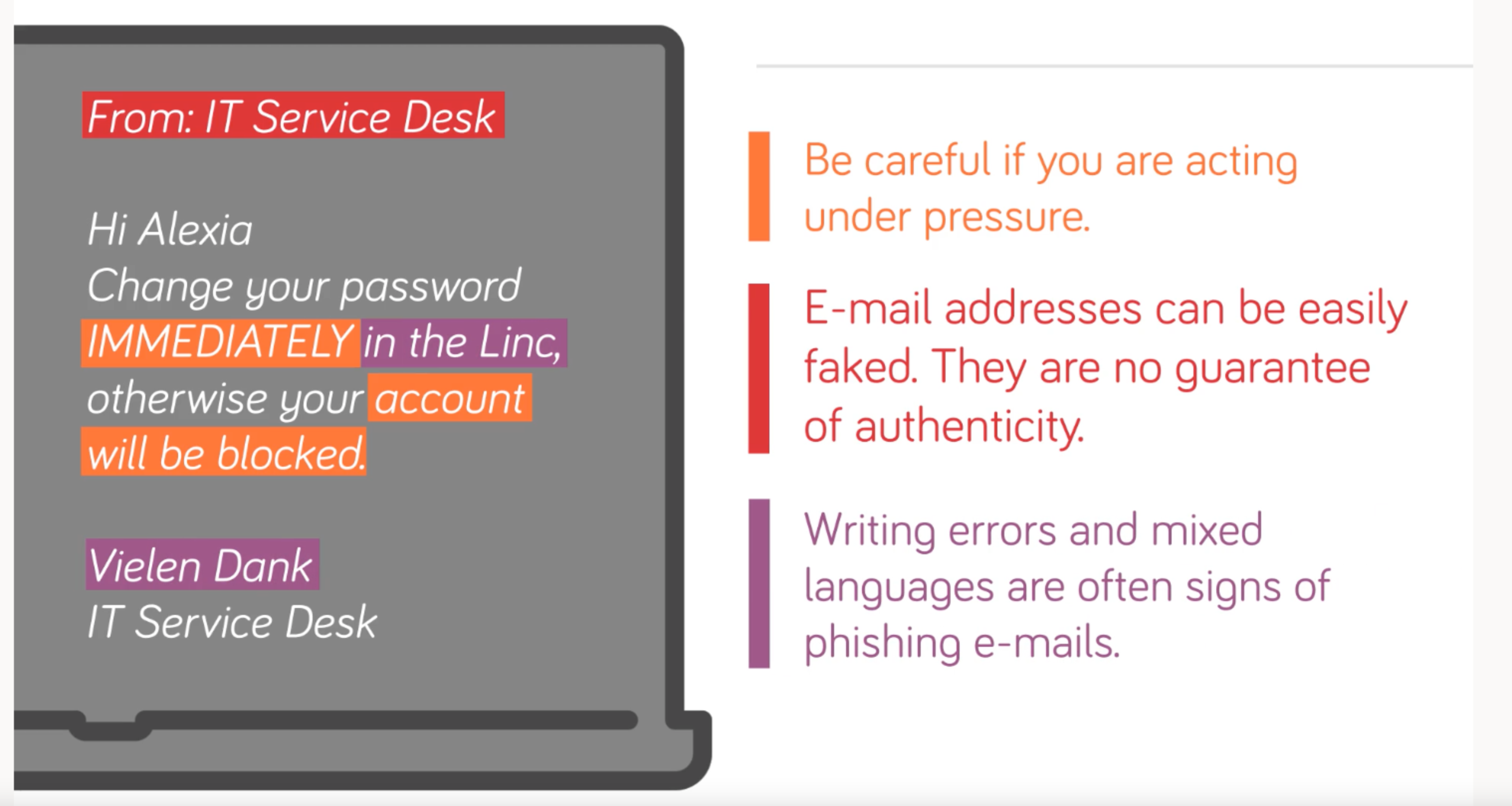 Recognize a phishing email