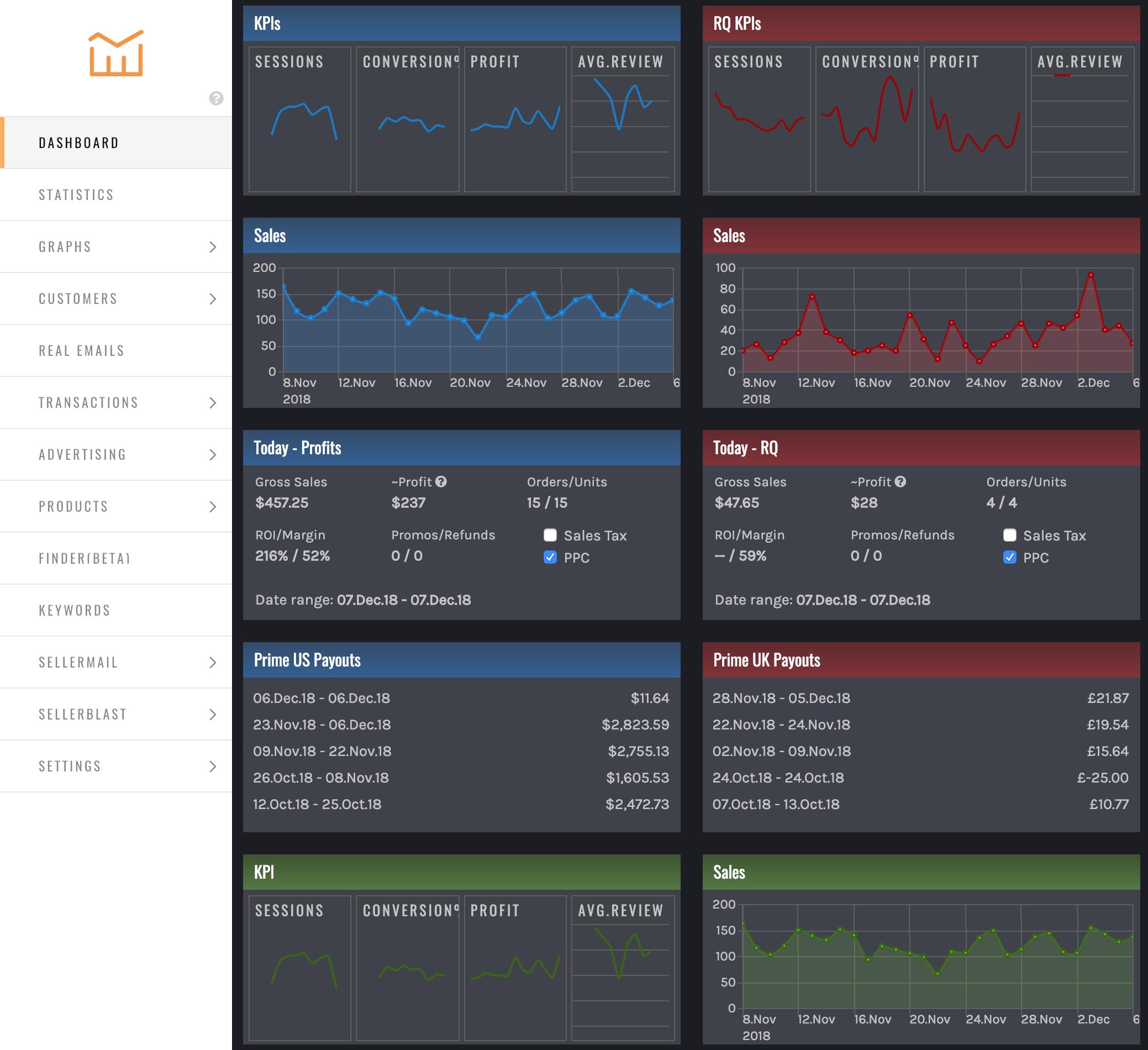 eb4ea5c77e Amazon Seller Tools by ManageByStats