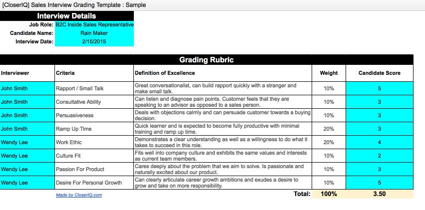 interview grading