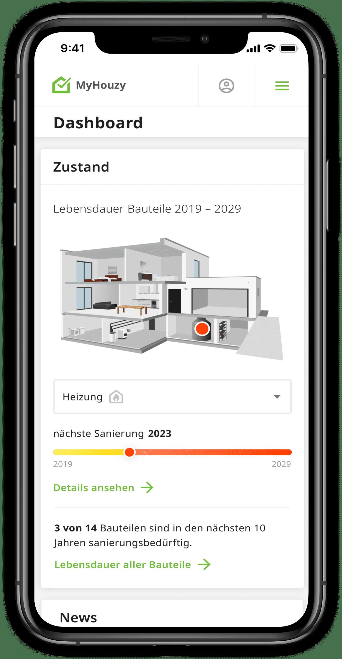 MyHouzy Dashboard mit Hauszustands-Analyse