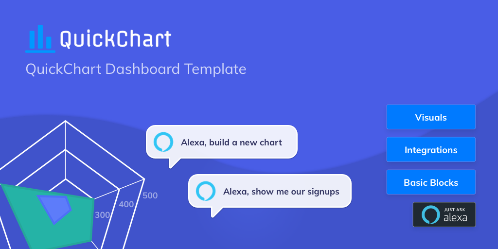 How to build a visual dashboard with Alexa APL
